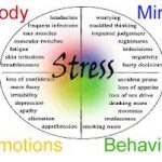 How Stress Reduces Your Ability to Achieve Your Goals