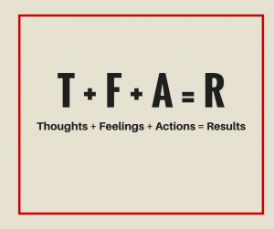 Thoughts + Feelings + Actions = Results
